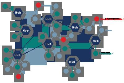 IoW Network